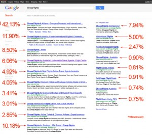 google_breakdown